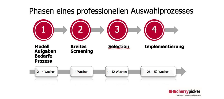 Service & Recht Archive – Wirtschaftskammer Wien Fachgruppe Werbung
