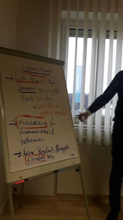 Flipchart mit Notizen im Workshop
